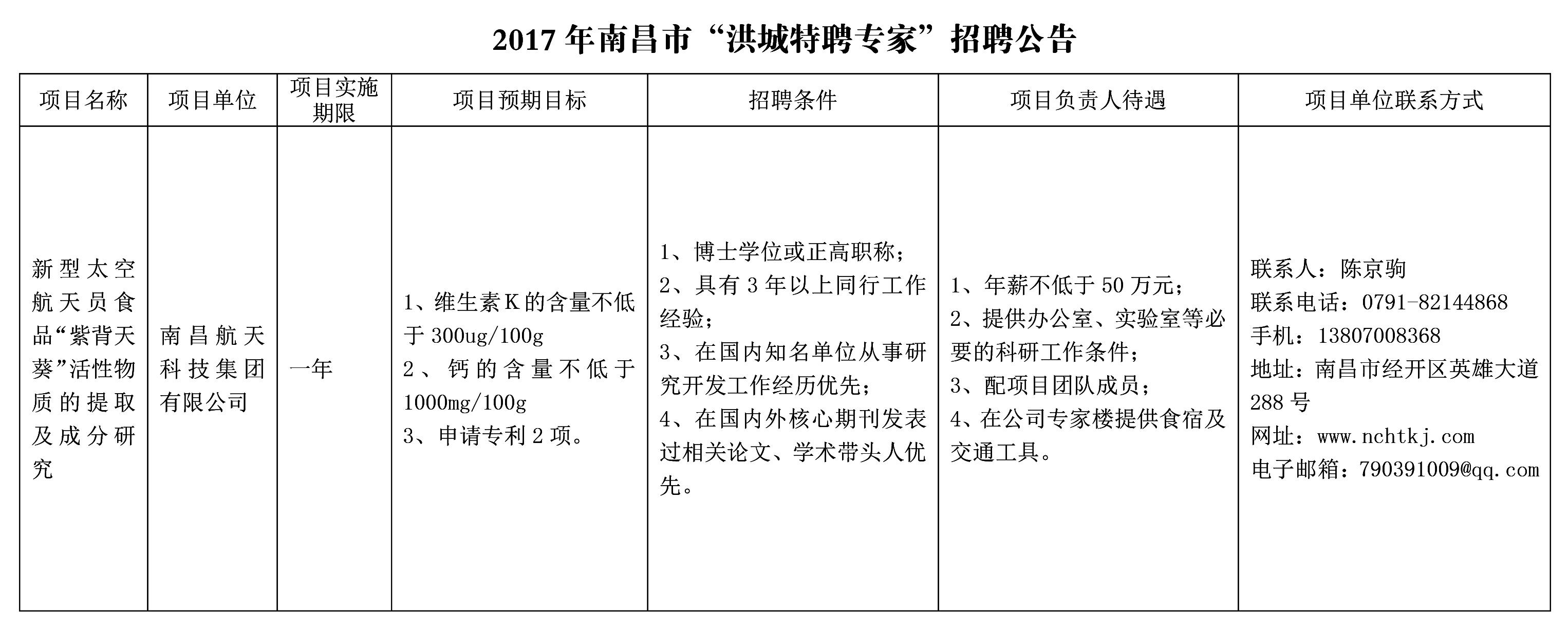 """2017年南昌市""""洪城特聘专家""""招聘公告.jpg"""